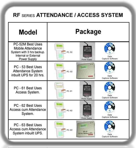 T SERIES COMPUTERISED ATTENDENCE SYSTEM